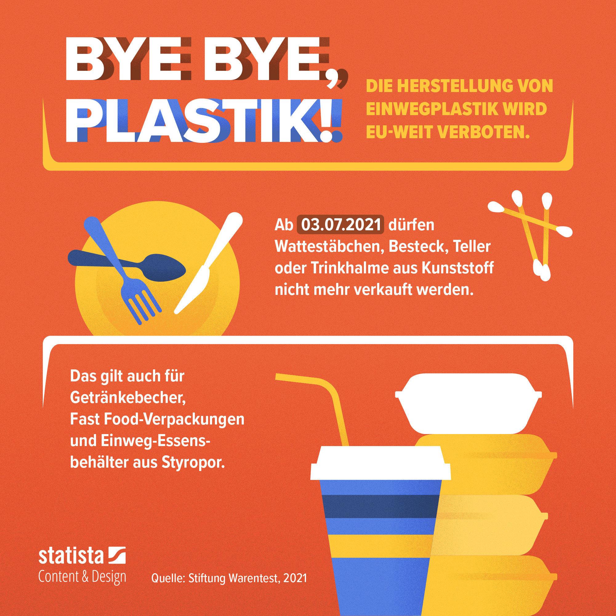 Grafik Januar - Plastik