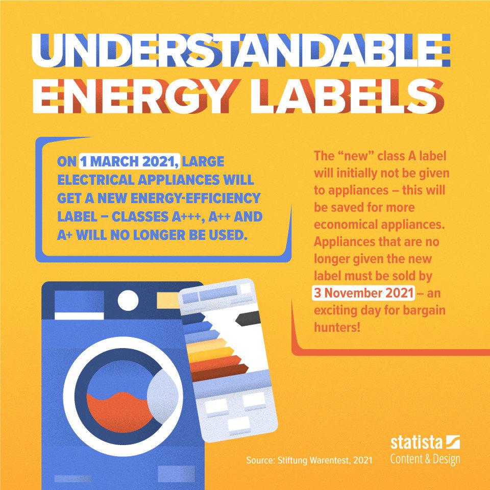 Graphic January 2021 - Energy