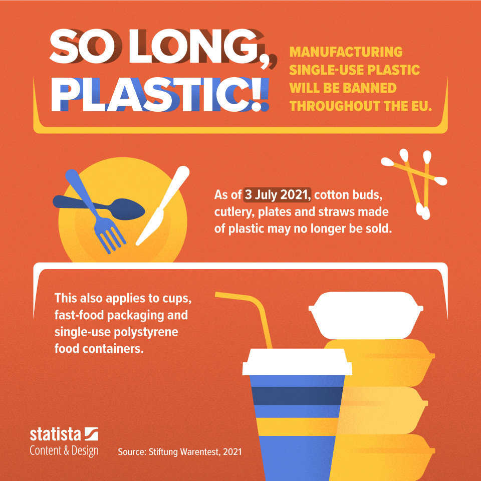 Graphic January 2021 - Plastic