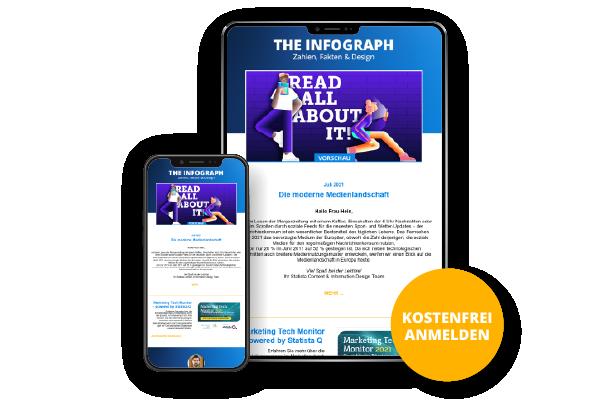 "Newsletter ""The Infograph"""